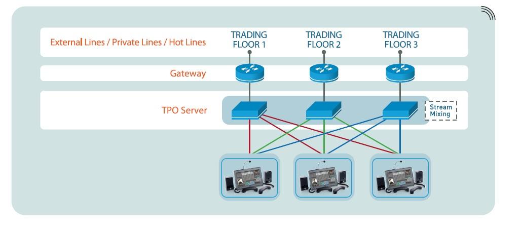 Ipc max trading system